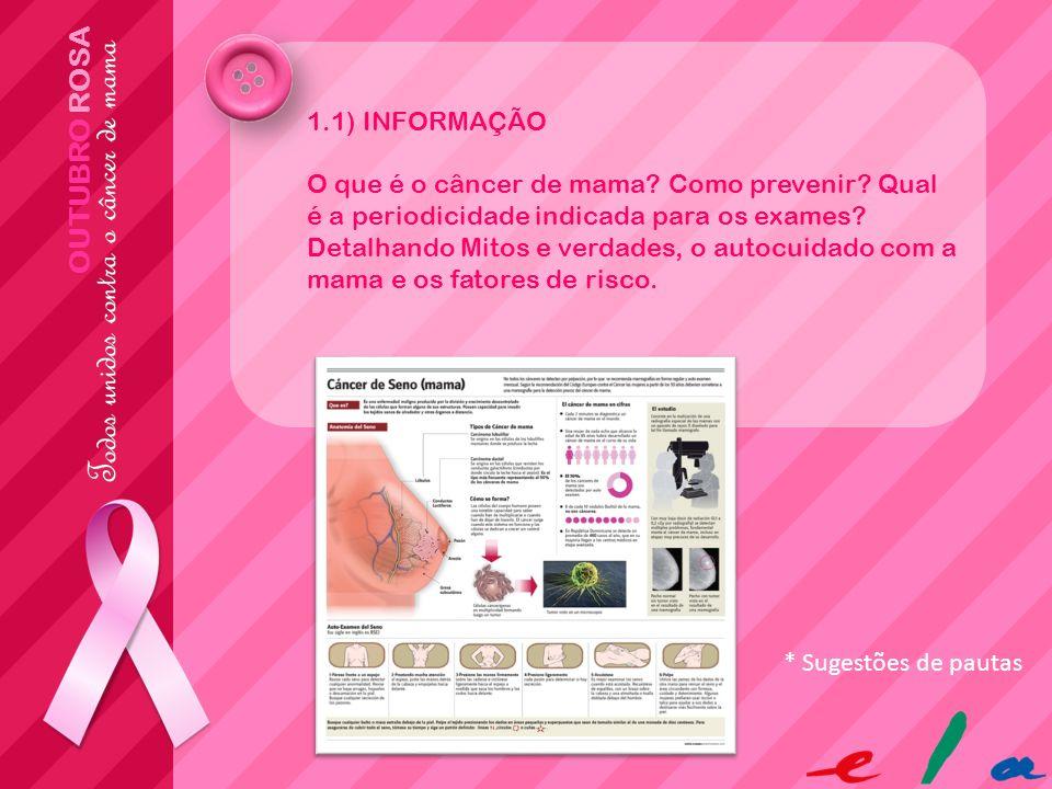 OUTUBRO ROSA 1.1) INFORMAÇÃO O que é o câncer de mama? Como prevenir? Qual é a periodicidade indicada para os exames? Detalhando Mitos e verdades, o a
