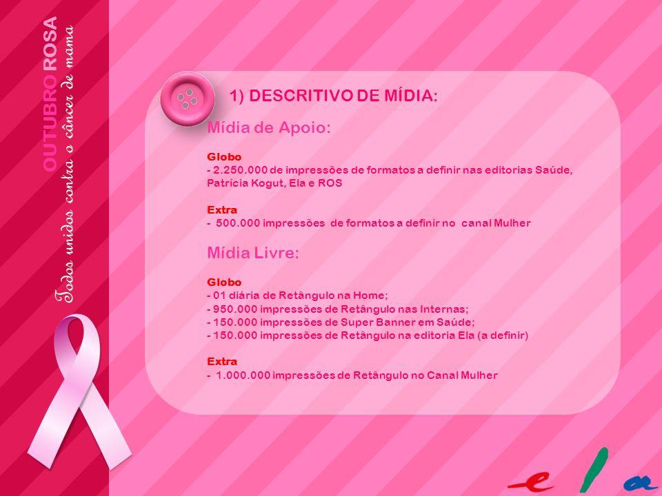 OUTUBRO ROSA 1) DESCRITIVO DE MÍDIA: Mídia de Apoio: Globo - 2.250.000 de impressões de formatos a definir nas editorias Saúde, Patrícia Kogut, Ela e