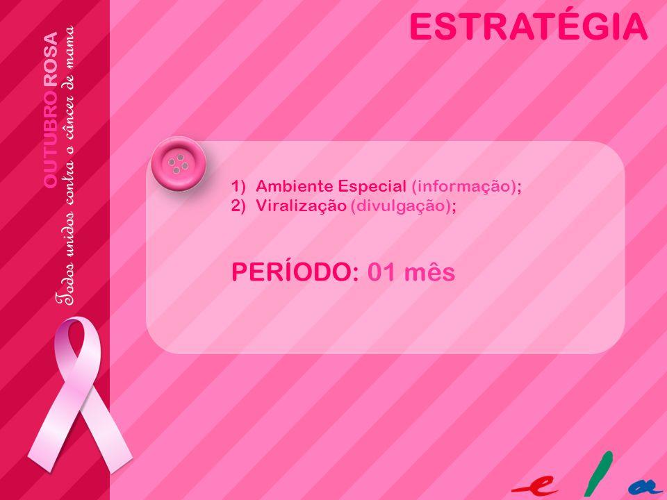 OUTUBRO ROSA ESTRATÉGIA 1)Ambiente Especial (informação); 2)Viralização (divulgação); PERÍODO: 01 mês