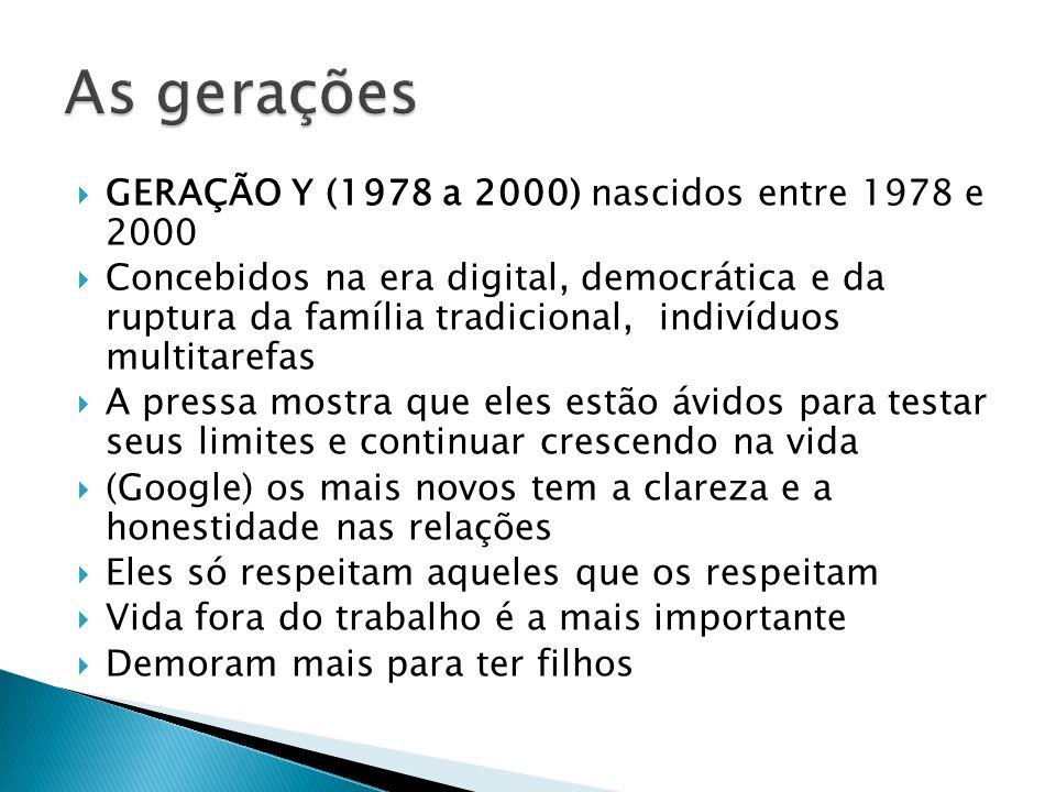 GERAÇÃO Y (1978 a 2000) nascidos entre 1978 e 2000 Concebidos na era digital, democrática e da ruptura da família tradicional, indivíduos multitarefas