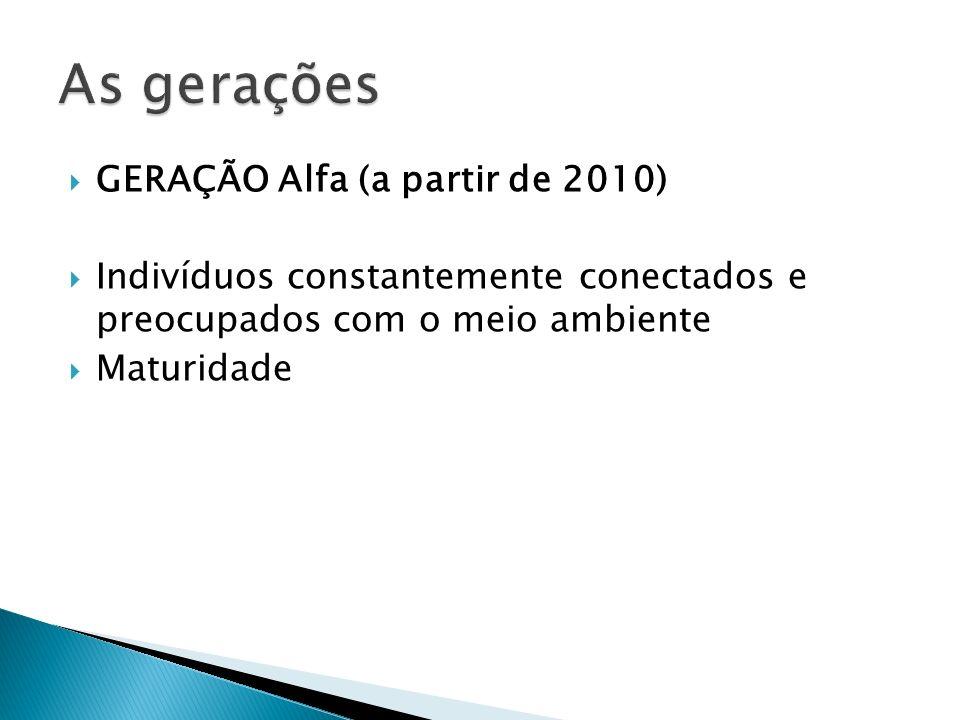 GERAÇÃO Alfa (a partir de 2010) Indivíduos constantemente conectados e preocupados com o meio ambiente Maturidade