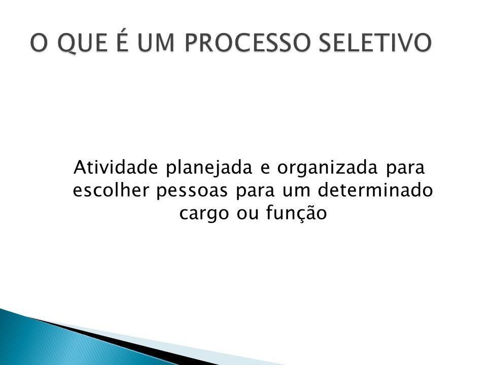 Atividade planejada e organizada para escolher pessoas para um determinado cargo ou função