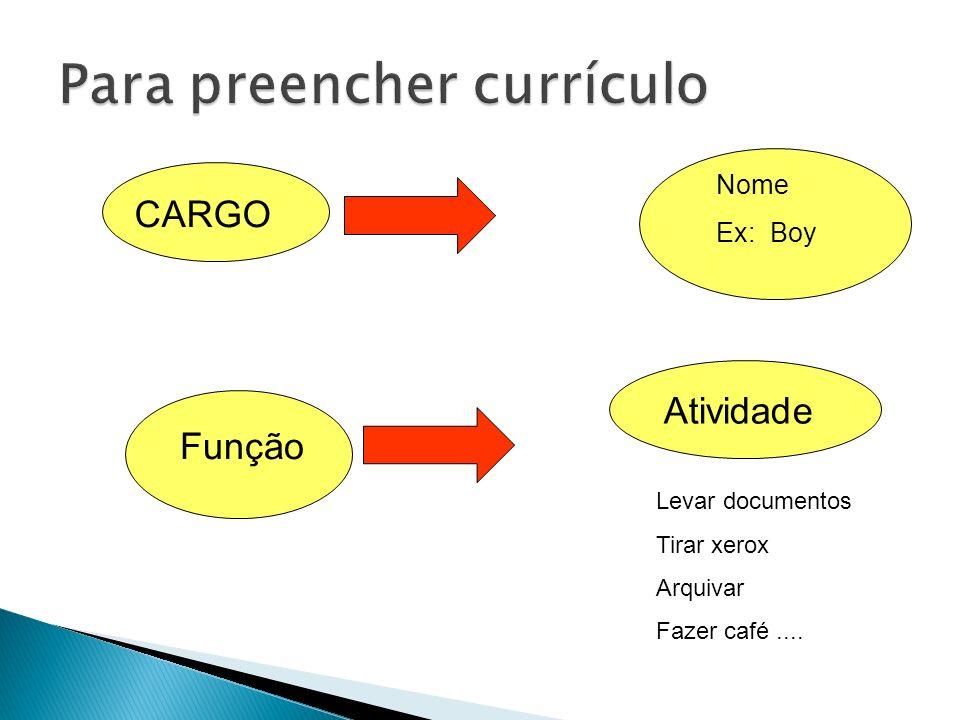 CARGO Nome Ex: Boy Função Atividade Levar documentos Tirar xerox Arquivar Fazer café....