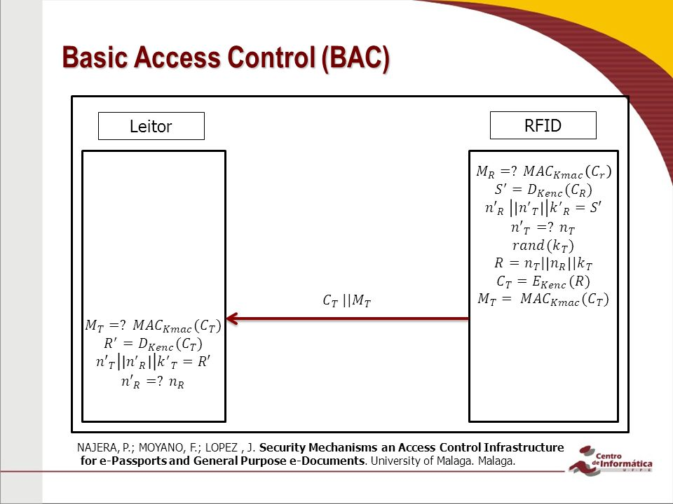 Basic Access Control (BAC) Leitor RFID NAJERA, P.; MOYANO, F.; LOPEZ, J. Security Mechanisms an Access Control Infrastructure for e-Passports and Gene