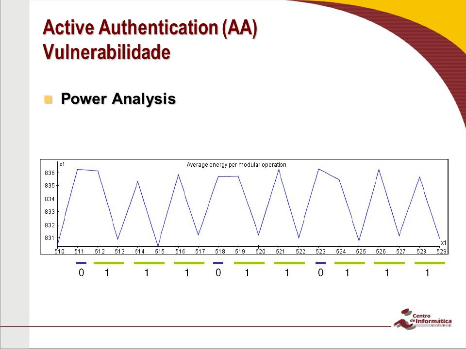 Active Authentication (AA) Vulnerabilidade Power Analysis Power Analysis