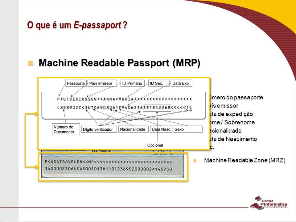 O que é um E-passaport ? Machine Readable Passport (MRP) Machine Readable Passport (MRP) Número do passaporte Número do passaporte País emissor País e