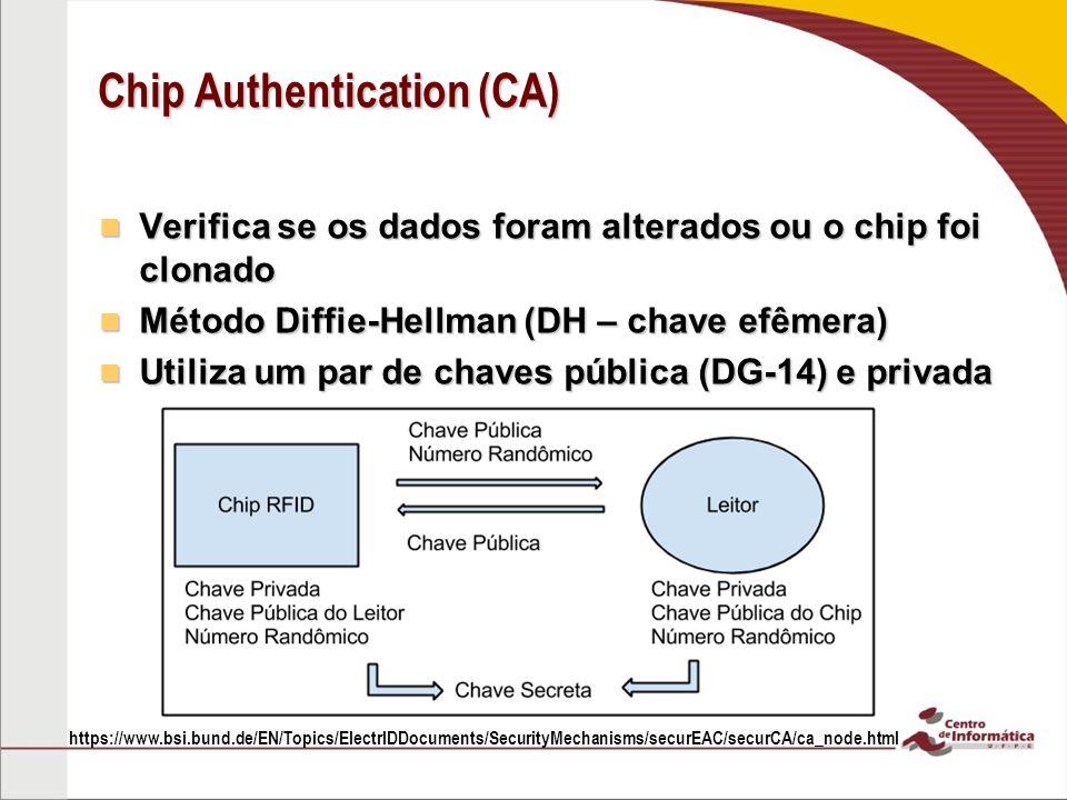 Chip Authentication (CA) Verifica se os dados foram alterados ou o chip foi clonado Verifica se os dados foram alterados ou o chip foi clonado Método Diffie-Hellman (DH – chave efêmera) Método Diffie-Hellman (DH – chave efêmera) Utiliza um par de chaves pública (DG-14) e privada Utiliza um par de chaves pública (DG-14) e privada https://www.bsi.bund.de/EN/Topics/ElectrIDDocuments/SecurityMechanisms/securEAC/securCA/ca_node.html