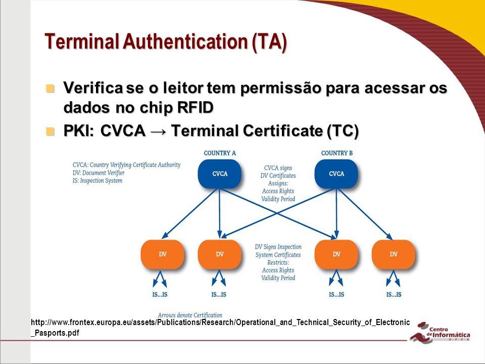 Terminal Authentication (TA) Verifica se o leitor tem permissão para acessar os dados no chip RFID Verifica se o leitor tem permissão para acessar os dados no chip RFID PKI: CVCA Terminal Certificate (TC) PKI: CVCA Terminal Certificate (TC) http://www.frontex.europa.eu/assets/Publications/Research/Operational_and_Technical_Security_of_Electronic _Pasports.pdf