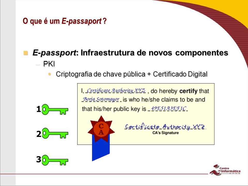 O que é um E-passaport ? E-passport: Infraestrutura de novos componentes E-passport: Infraestrutura de novos componentes –PKI Criptografia de chave pú