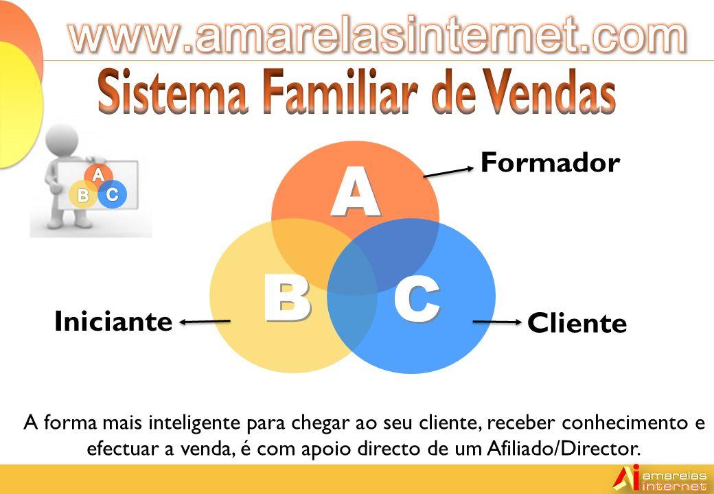 Formador Cliente Iniciante A forma mais inteligente para chegar ao seu cliente, receber conhecimento e efectuar a venda, é com apoio directo de um Afiliado/Director.
