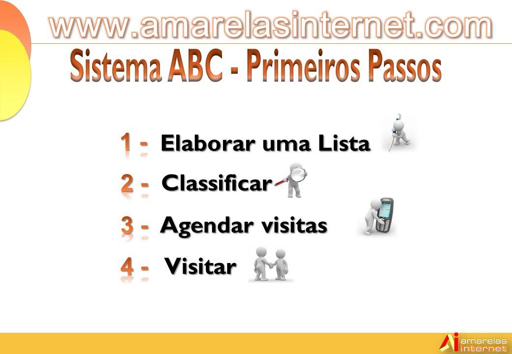 v v Elaborar uma Lista Classificar Agendar visitas Visitar