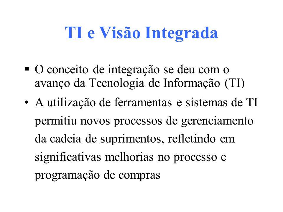 TI e Visão Integrada O conceito de integração se deu com o avanço da Tecnologia de Informação (TI) A utilização de ferramentas e sistemas de TI permit