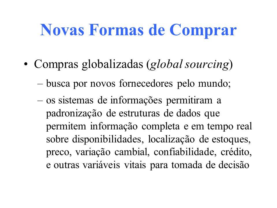Novas Formas de Comprar Compras globalizadas (global sourcing) –busca por novos fornecedores pelo mundo; –os sistemas de informações permitiram a padr