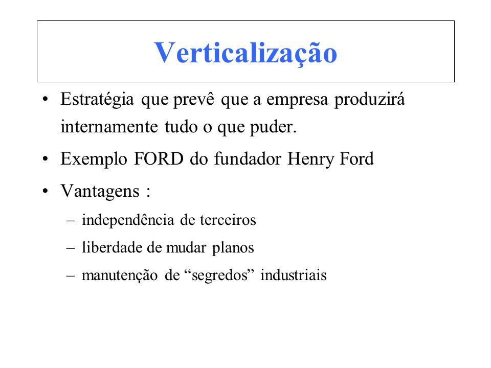 Verticalização Estratégia que prevê que a empresa produzirá internamente tudo o que puder. Exemplo FORD do fundador Henry Ford Vantagens : –independên