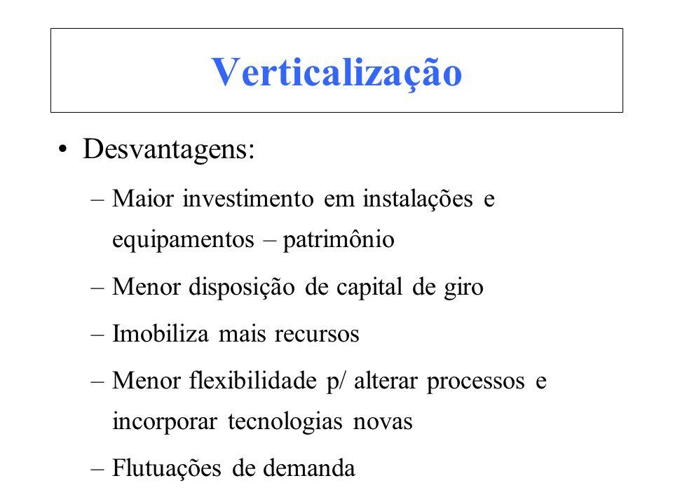 Verticalização Desvantagens: –Maior investimento em instalações e equipamentos – patrimônio –Menor disposição de capital de giro –Imobiliza mais recur