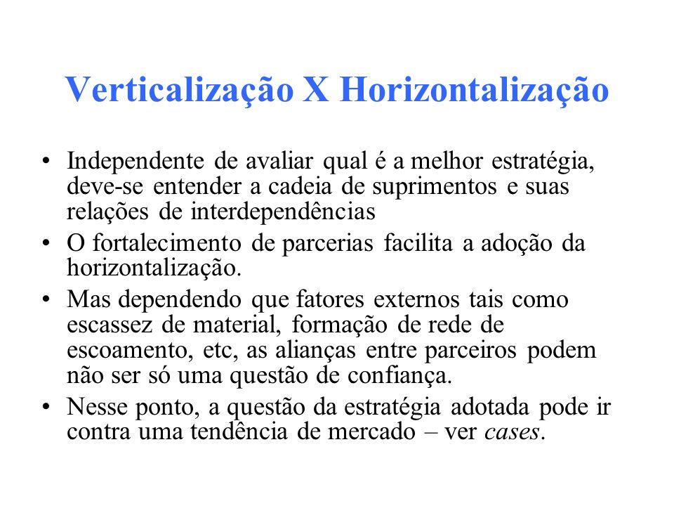 Verticalização X Horizontalização Independente de avaliar qual é a melhor estratégia, deve-se entender a cadeia de suprimentos e suas relações de inte