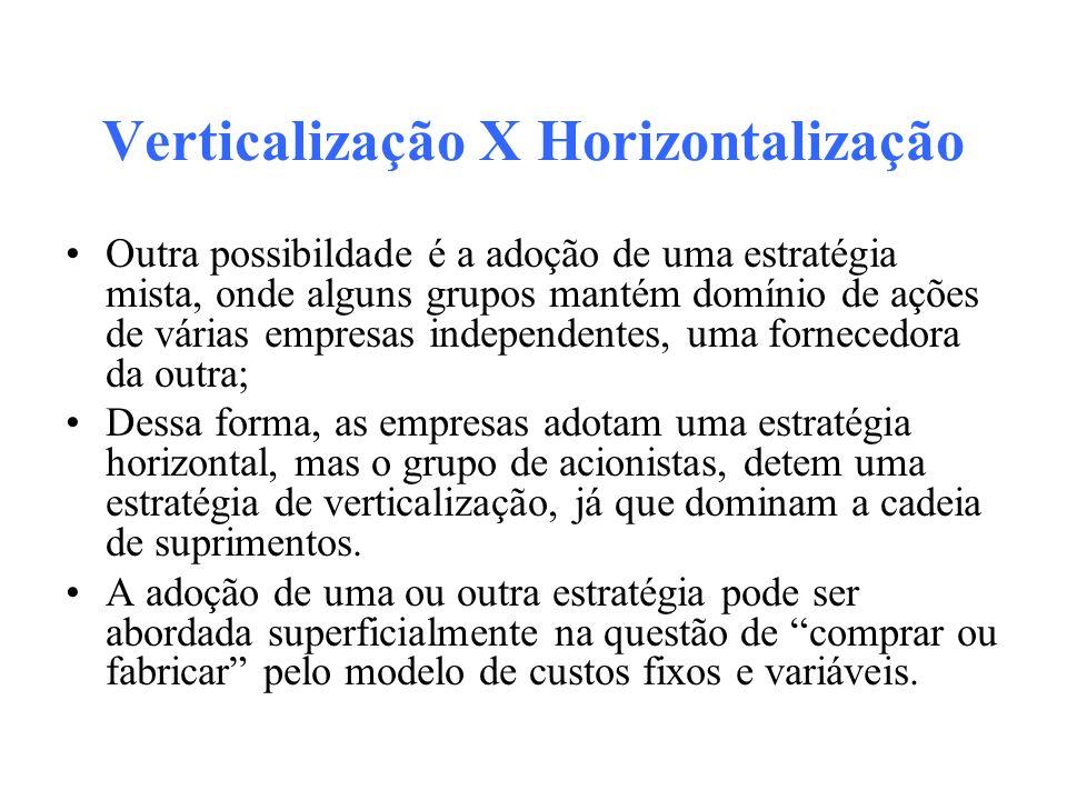 Verticalização X Horizontalização Outra possibildade é a adoção de uma estratégia mista, onde alguns grupos mantém domínio de ações de várias empresas