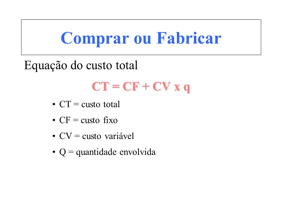Comprar ou Fabricar Equação do custo total CT = CF + CV x q CT = custo total CF = custo fixo CV = custo variável Q = quantidade envolvida