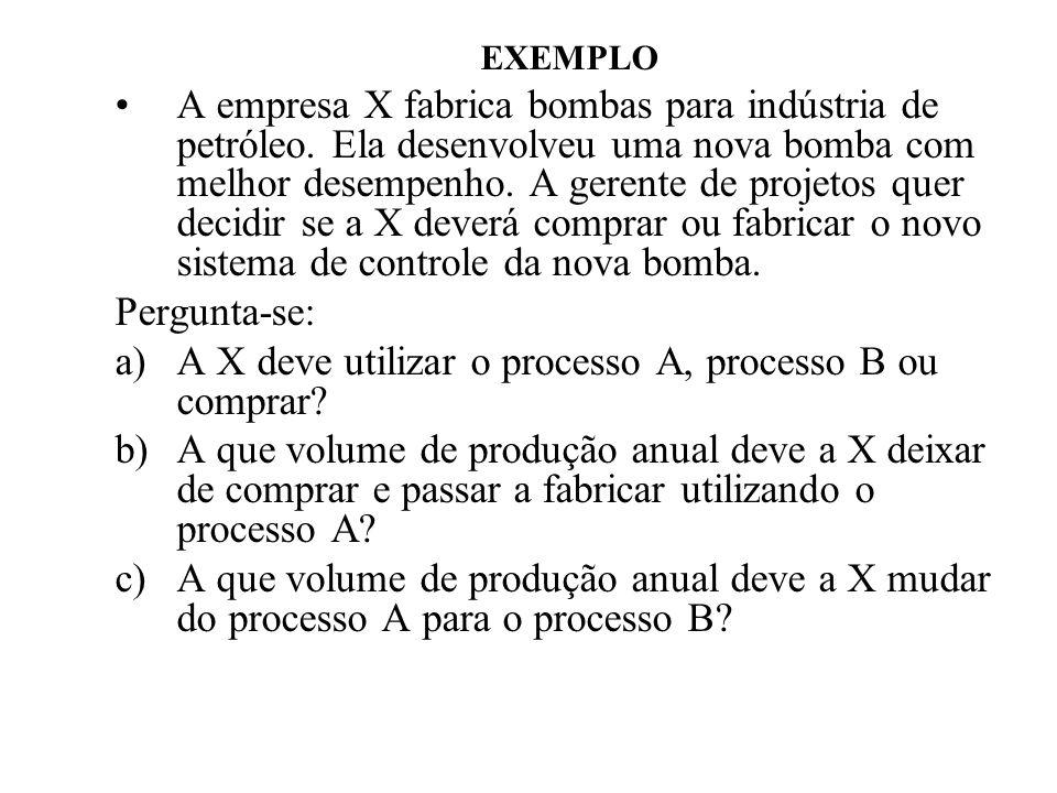 EXEMPLO A empresa X fabrica bombas para indústria de petróleo. Ela desenvolveu uma nova bomba com melhor desempenho. A gerente de projetos quer decidi