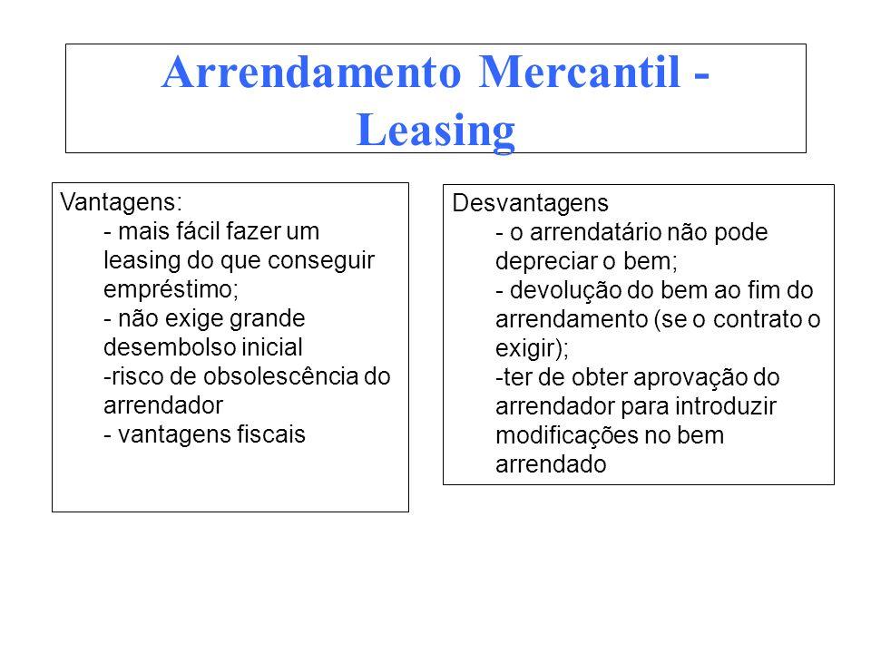 Desvantagens - o arrendatário não pode depreciar o bem; - devolução do bem ao fim do arrendamento (se o contrato o exigir); -ter de obter aprovação do