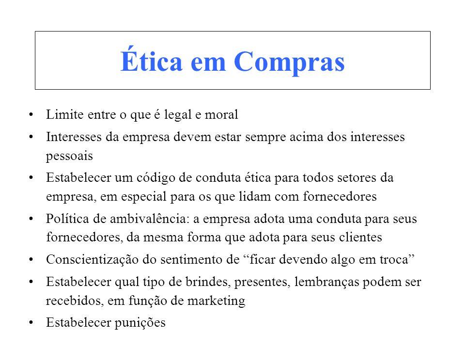 Ética em Compras Limite entre o que é legal e moral Interesses da empresa devem estar sempre acima dos interesses pessoais Estabelecer um código de co