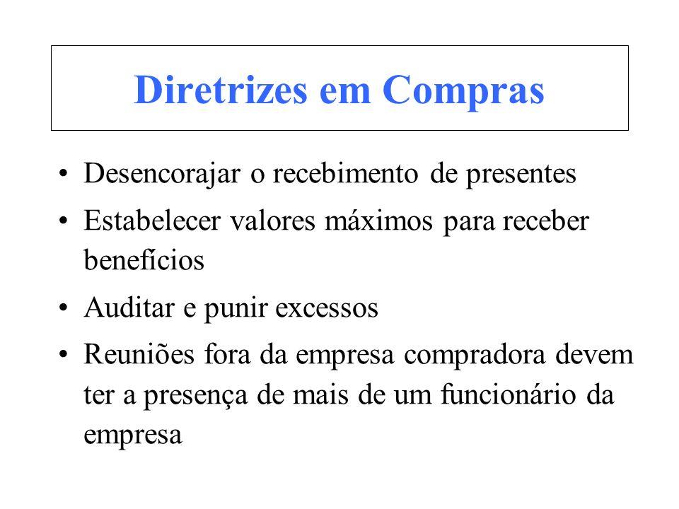 Diretrizes em Compras Desencorajar o recebimento de presentes Estabelecer valores máximos para receber benefícios Auditar e punir excessos Reuniões fo