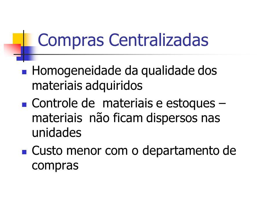 Compras Centralizadas Homogeneidade da qualidade dos materiais adquiridos Controle de materiais e estoques – materiais não ficam dispersos nas unidade