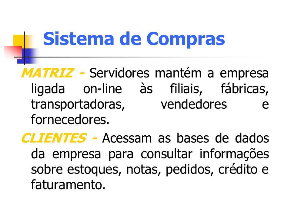 Sistema de Compras MATRIZ - Servidores mantém a empresa ligada on-line às filiais, fábricas, transportadoras, vendedores e fornecedores. CLIENTES - Ac