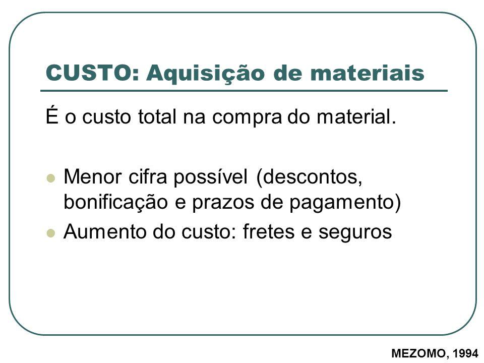 CUSTO: Aquisição de materiais É o custo total na compra do material. Menor cifra possível (descontos, bonificação e prazos de pagamento) Aumento do cu