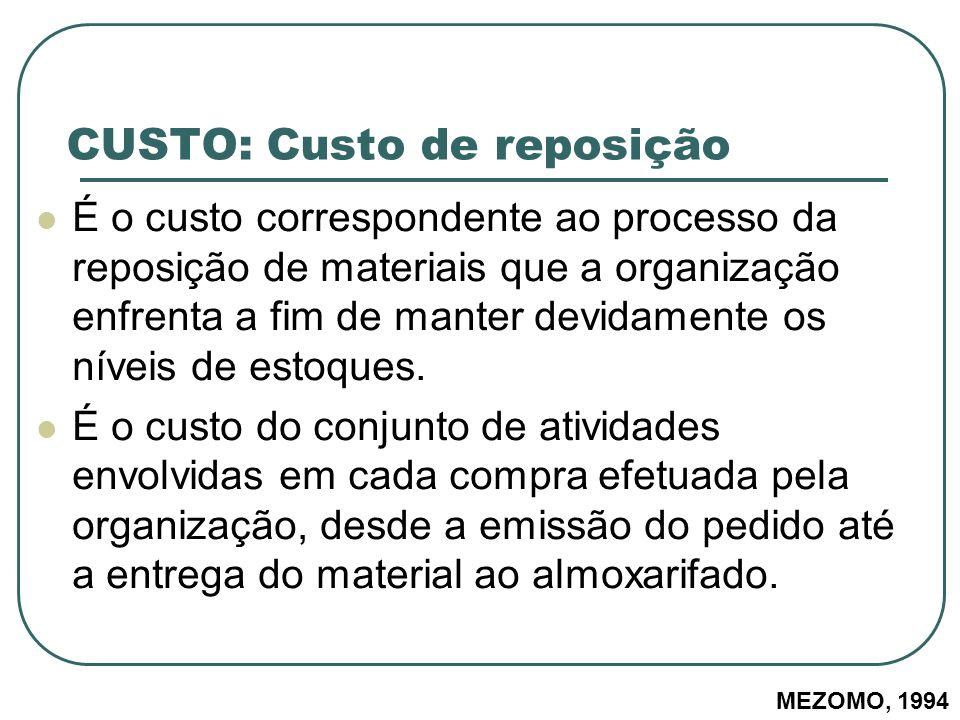 CUSTO: Custo de reposição É o custo correspondente ao processo da reposição de materiais que a organização enfrenta a fim de manter devidamente os nív