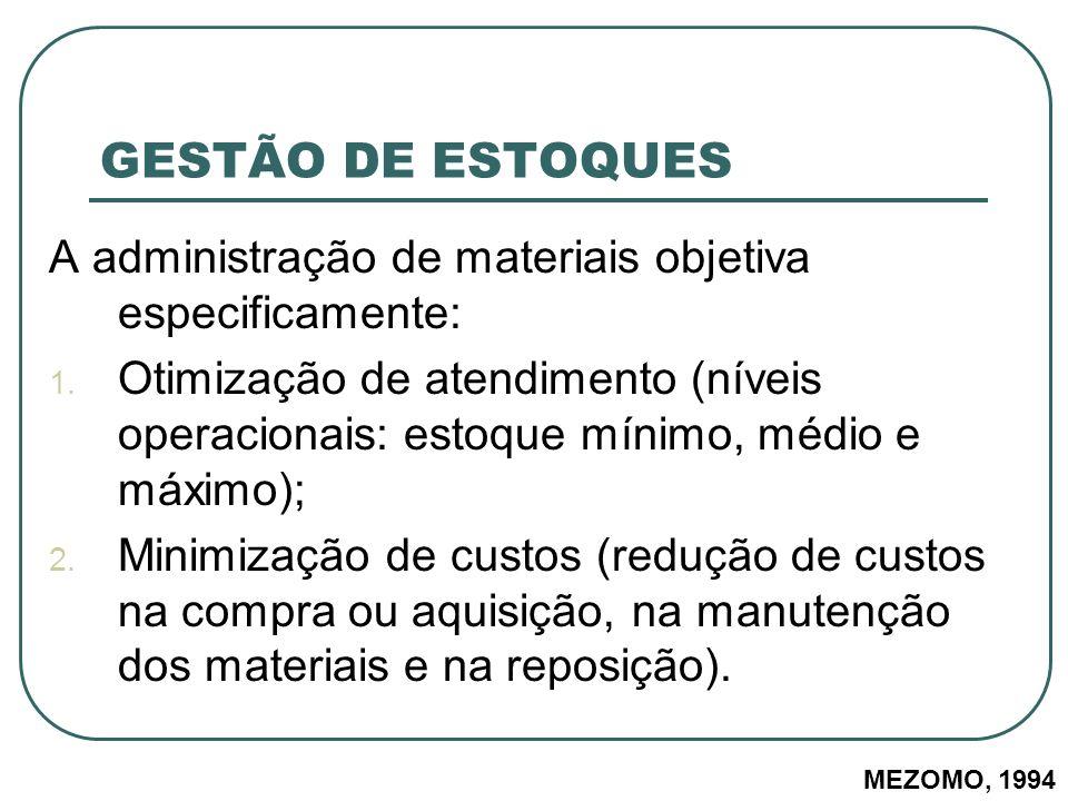 GESTÃO DE ESTOQUES A administração de materiais objetiva especificamente: 1. Otimização de atendimento (níveis operacionais: estoque mínimo, médio e m