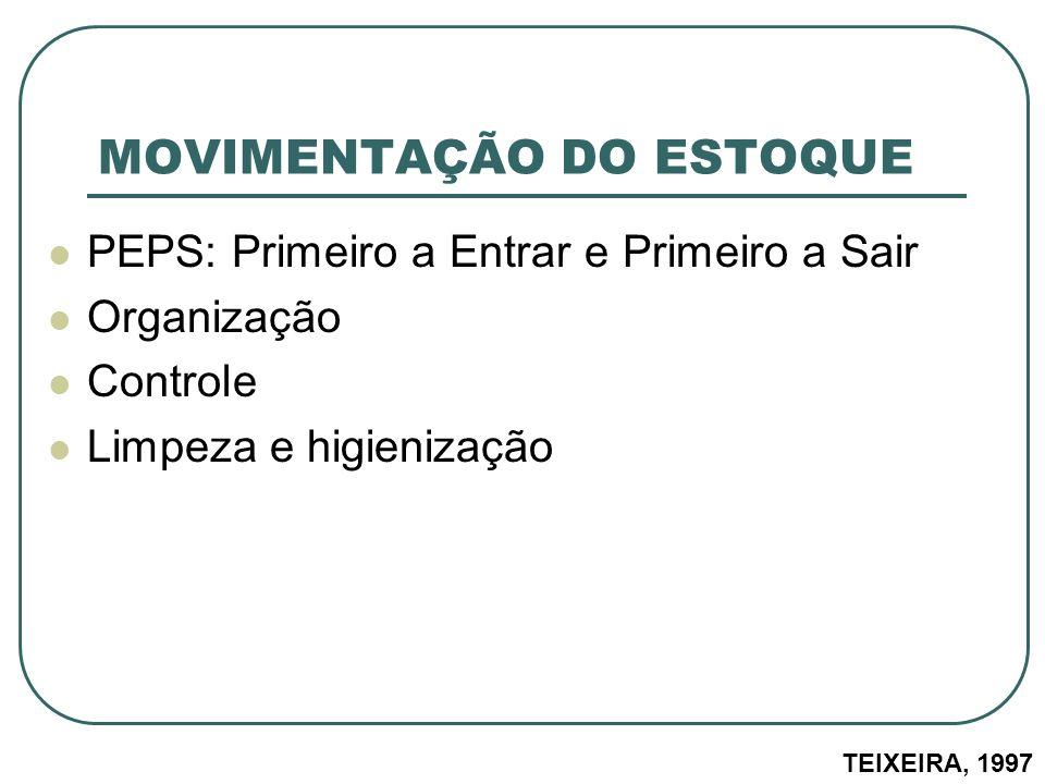 MOVIMENTAÇÃO DO ESTOQUE PEPS: Primeiro a Entrar e Primeiro a Sair Organização Controle Limpeza e higienização TEIXEIRA, 1997