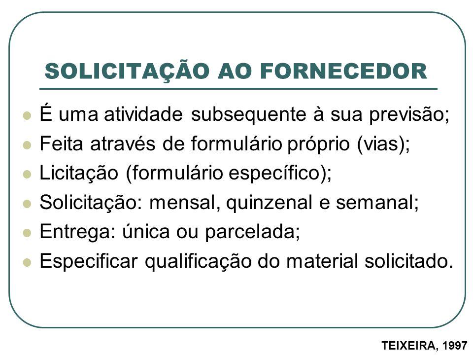 SOLICITAÇÃO AO FORNECEDOR É uma atividade subsequente à sua previsão; Feita através de formulário próprio (vias); Licitação (formulário específico); S