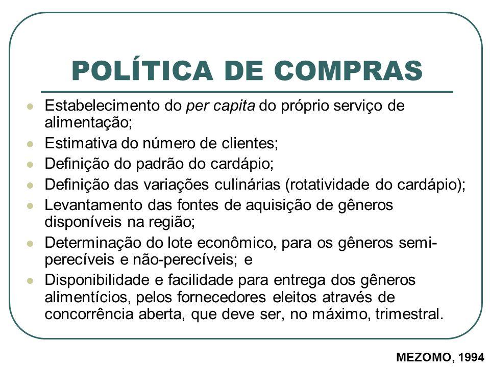 POLÍTICA DE COMPRAS Estabelecimento do per capita do próprio serviço de alimentação; Estimativa do número de clientes; Definição do padrão do cardápio
