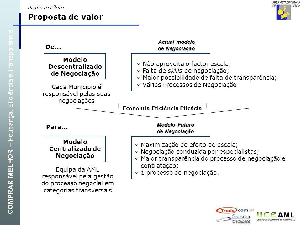COMPRAR MELHOR – Poupança, Eficiência e Transparência Projecto Piloto Proposta de valor De...