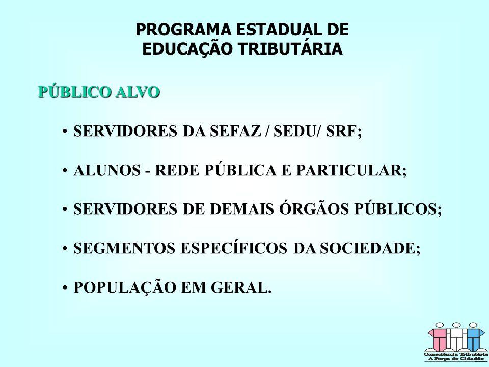 PÚBLICO ALVO SERVIDORES DA SEFAZ / SEDU/ SRF; ALUNOS - REDE PÚBLICA E PARTICULAR; SERVIDORES DE DEMAIS ÓRGÃOS PÚBLICOS; SEGMENTOS ESPECÍFICOS DA SOCIEDADE; POPULAÇÃO EM GERAL.