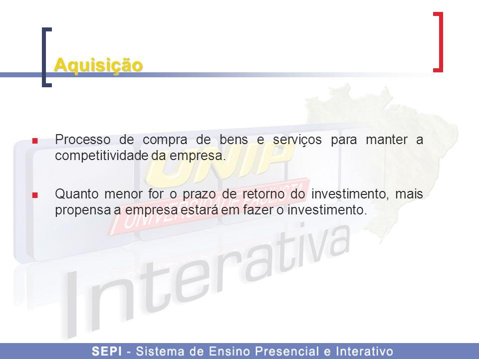 Aquisição Processo de compra de bens e serviços para manter a competitividade da empresa.