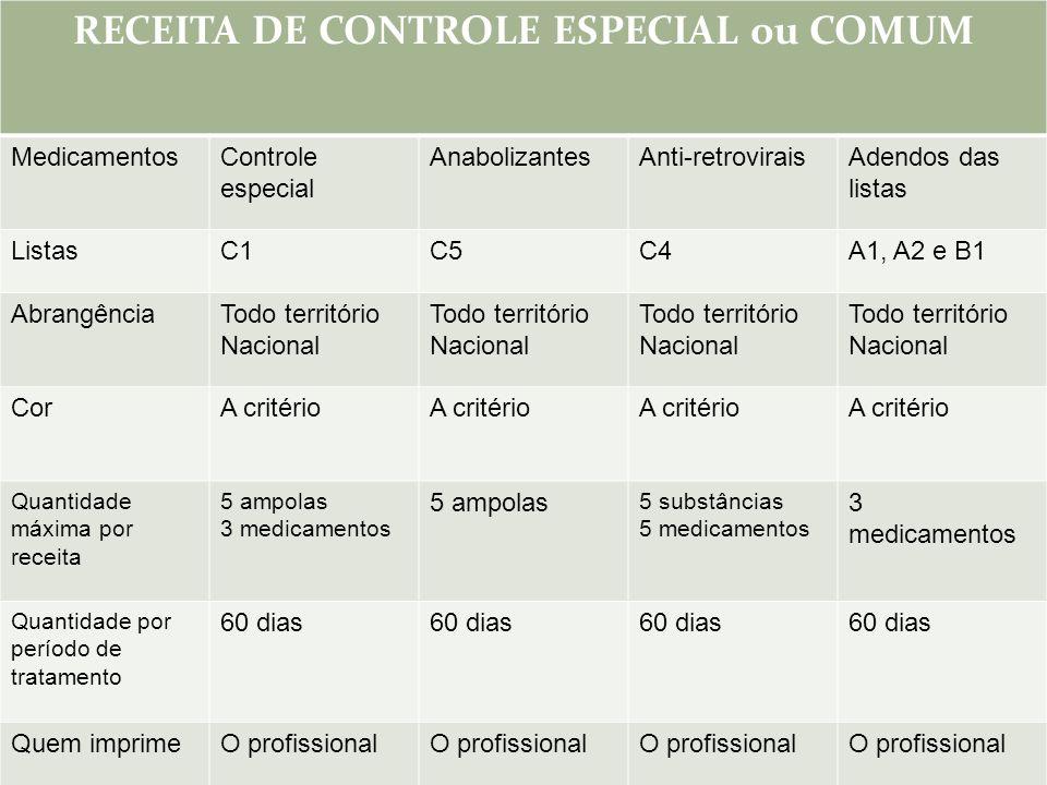 RECEITA DE CONTROLE ESPECIAL ou COMUM MedicamentosControle especial AnabolizantesAnti-retroviraisAdendos das listas ListasC1C5C4A1, A2 e B1 Abrangênci