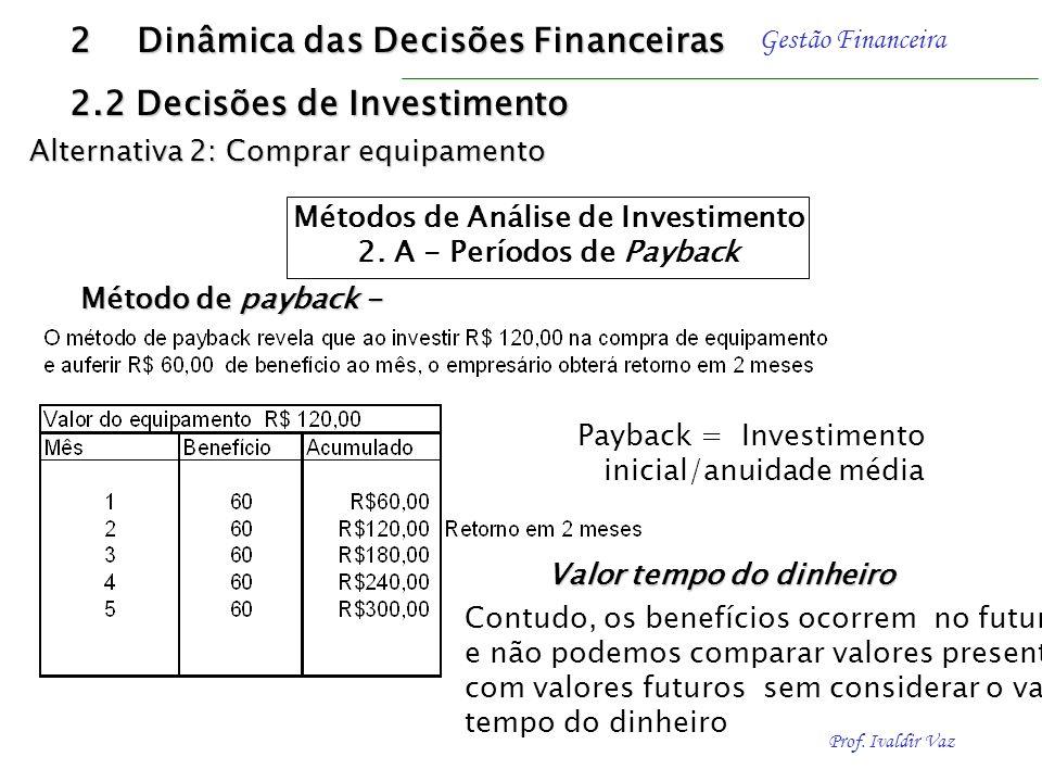 Prof. Ivaldir Vaz Gestão Financeira tempo dispêndio de capital seja recuperado Consiste na determinação do tempo necessário para que o dispêndio de ca