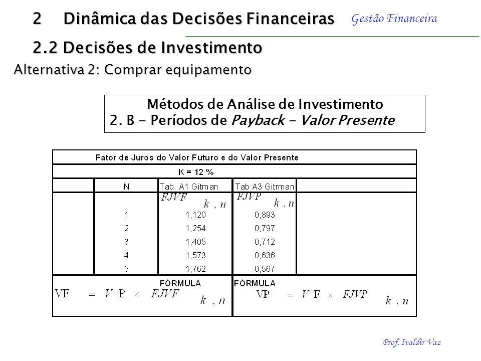 Prof. Ivaldir Vaz Gestão Financeira Pressupondo que o rendimento obtido com aplicação no mercado financeiro é de 12 % ao mês, deve-se calcular o valor