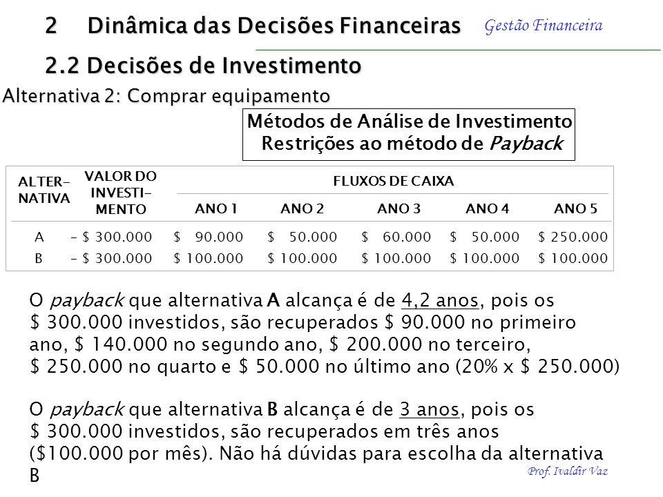 Prof. Ivaldir Vaz Gestão Financeira 2 Dinâmica das Decisões Financeiras 2.2 Decisões de Investimento Métodos de Análise de Investimento 2. B - Período