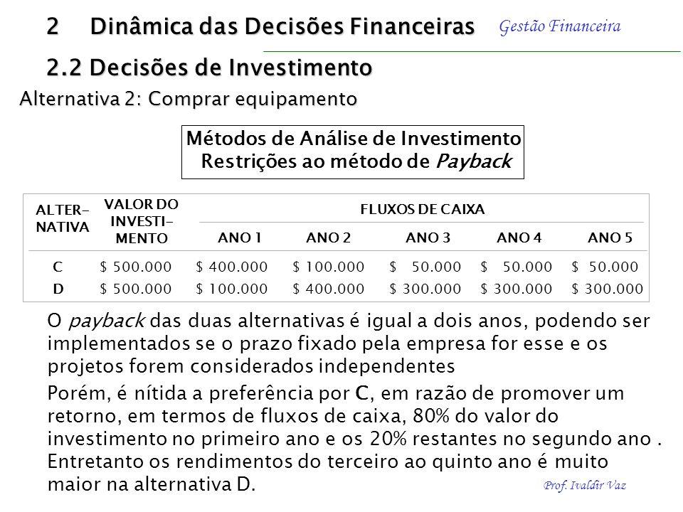 Prof. Ivaldir Vaz Gestão Financeira ALTER- NATIVA VALOR DO INVESTI- MENTO FLUXOS DE CAIXA ANO 1ANO 2ANO 3ANO 4ANO 5 A– $ 300.000$ 90.000$ 50.000$ 60.0