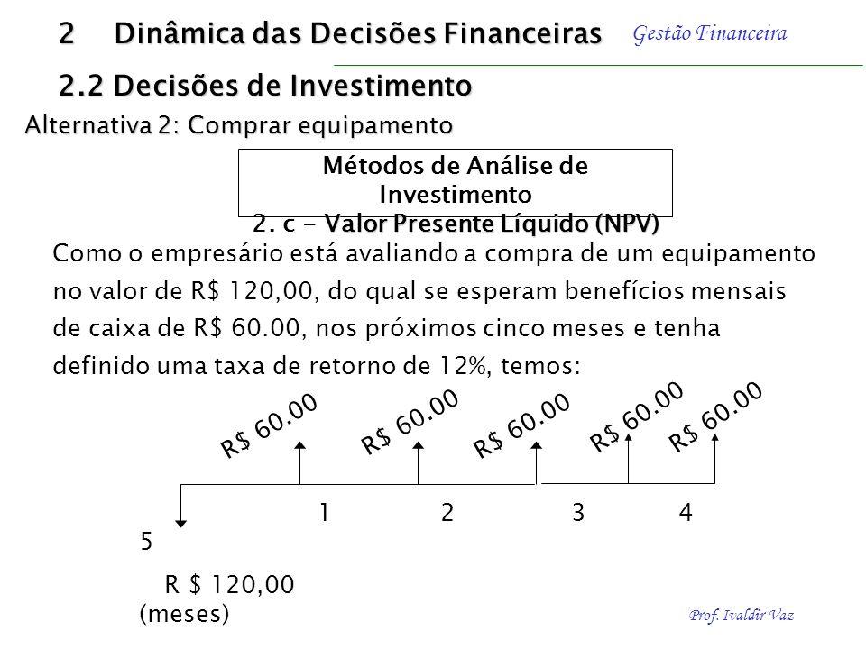 Prof. Ivaldir Vaz Gestão Financeira onde: FC t =fluxo (benefício) de caixa de cada período K=taxa de desconto do projeto, representada pela rentabilid