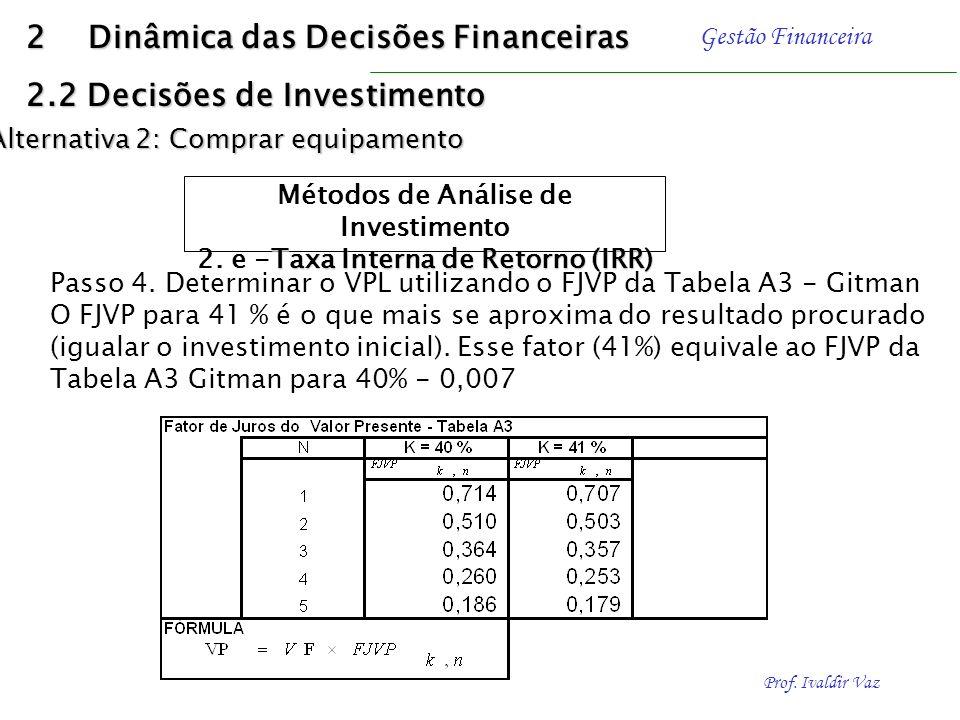 Prof. Ivaldir Vaz Gestão Financeira Outra forma de cálculo - (pág. 332 Gitman) Passo 1 - Pelo método PayBack encontrei o período de 2 anos para retorn