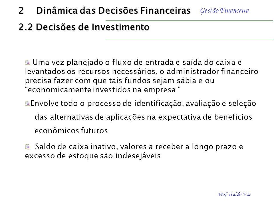 Prof. Ivaldir Vaz Gestão Financeira 2. Dinâmica das Decisões Financeiras 2.2 Decisões de investimento Orçamento de Capital (,Alternativas para Aplicaç