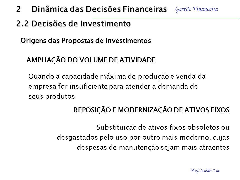 Prof. Ivaldir Vaz Gestão Financeira Valor presente (Capital) e Valor Futuro ( Montante) Os conceitos de cálculos financeiros vistos até agora apresent