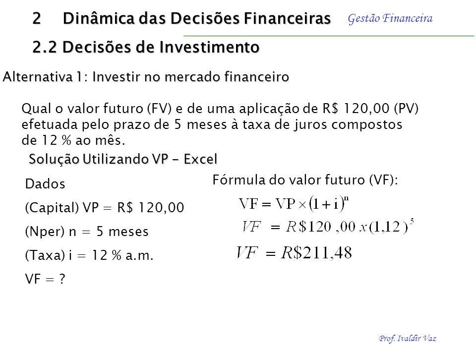 Prof. Ivaldir Vaz Gestão Financeira Previsão dos resultados operacionais para o investimento em um período de 5 meses: