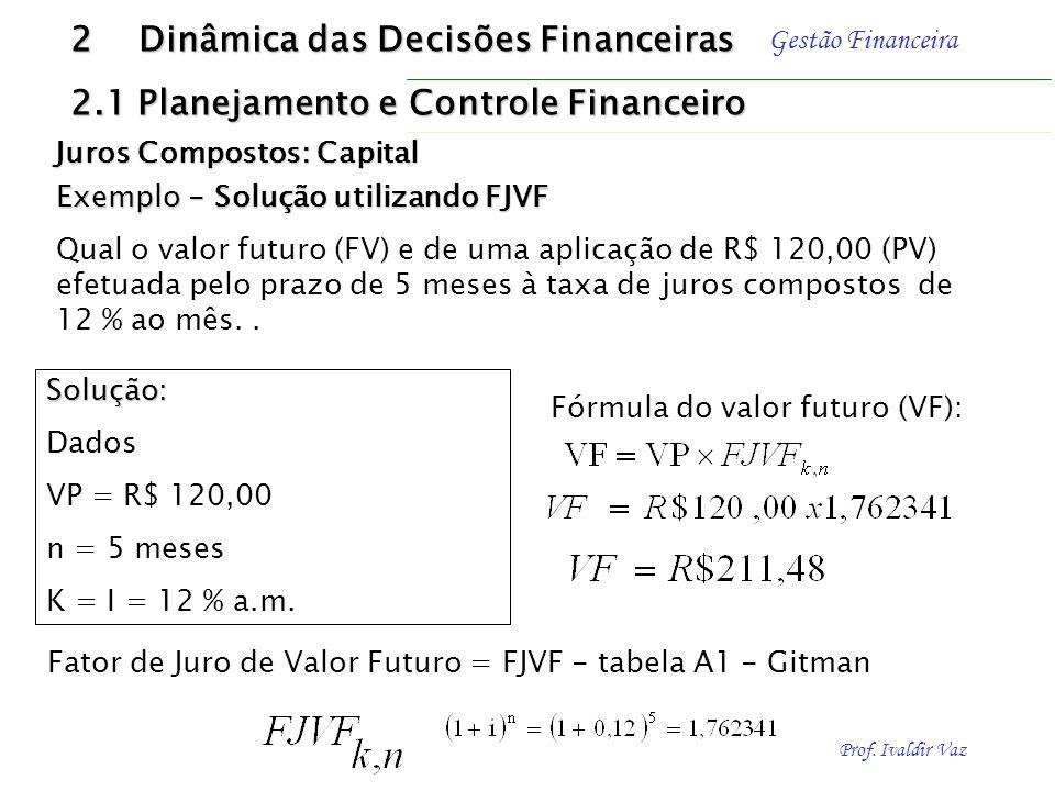 Prof. Ivaldir Vaz Gestão Financeira 2 Dinâmica das Decisões Financeiras 2.2 Decisões de Investimento Qual o valor futuro (FV) e de uma aplicação de R$