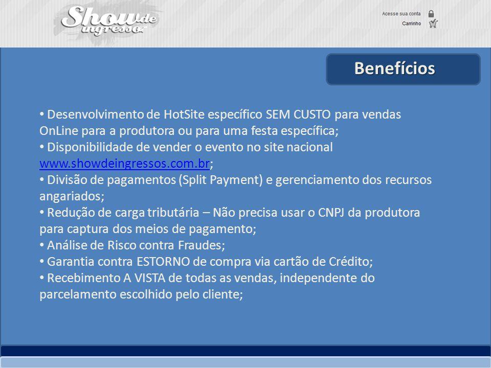 Benefícios Desenvolvimento de HotSite específico SEM CUSTO para vendas OnLine para a produtora ou para uma festa específica; Disponibilidade de vender