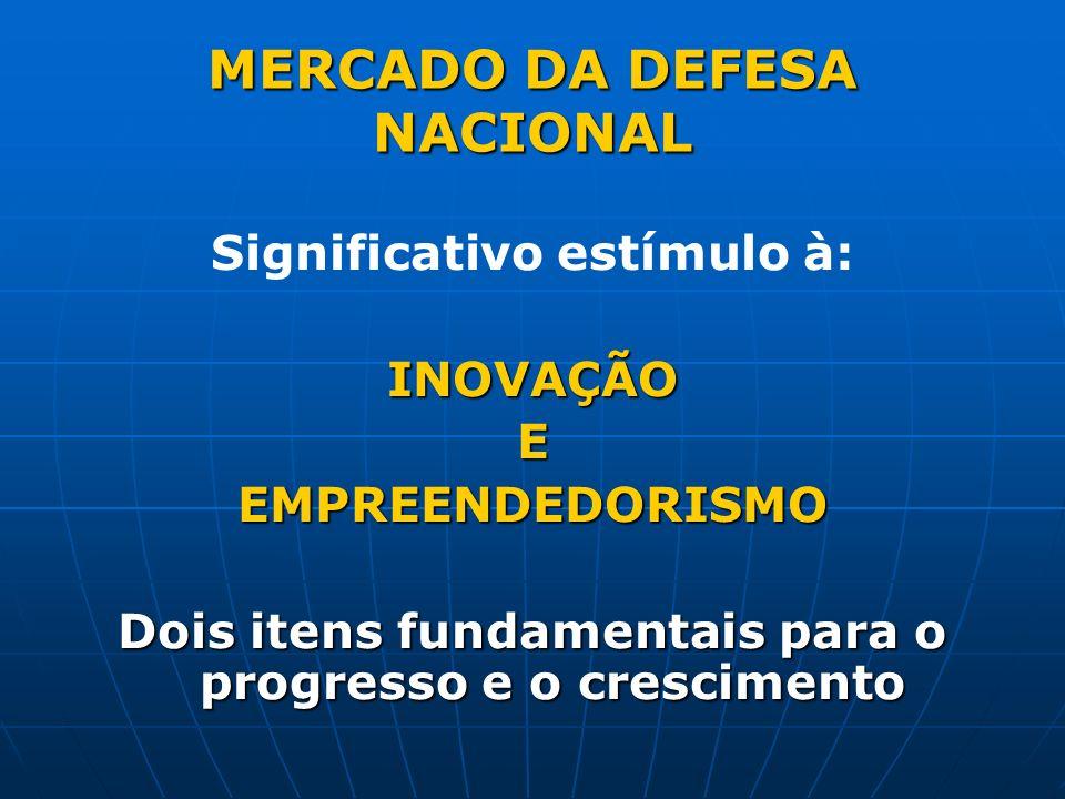 MERCADO DA DEFESA NACIONAL Significativo estímulo à:INOVAÇÃOEEMPREENDEDORISMO Dois itens fundamentais para o progresso e o crescimento